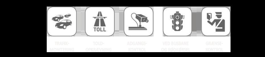 Software nummerpladegenkendelse skaber sikre gader og veje - kontakt Safety Solutions Denmark for yderligere info | 7171 2040 | info@safetySD.dk